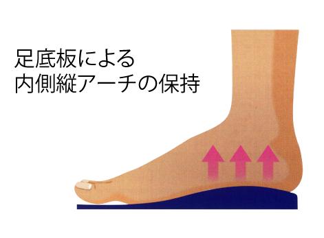 外脛骨障害_04
