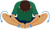 膝の慢性疼痛_03-3