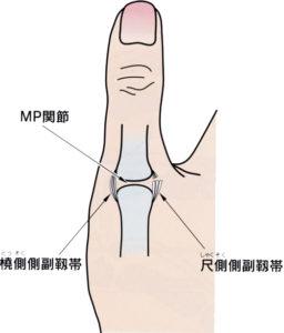 つき指_02